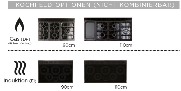 Bilder-Kochfeld