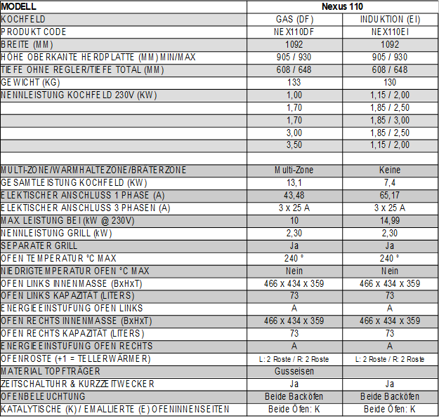Technische-Daten-110YM4kmaSu8eagG