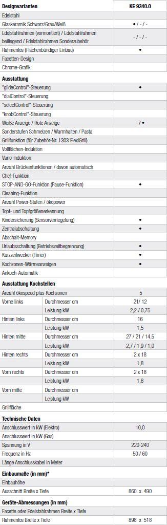 Technische-Daten-KE9340-0