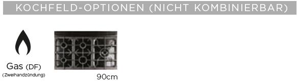 Kochfeld-FXP