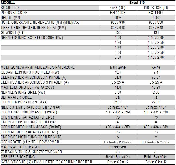 Technische-Daten-110J7WFWGlY2yzc9