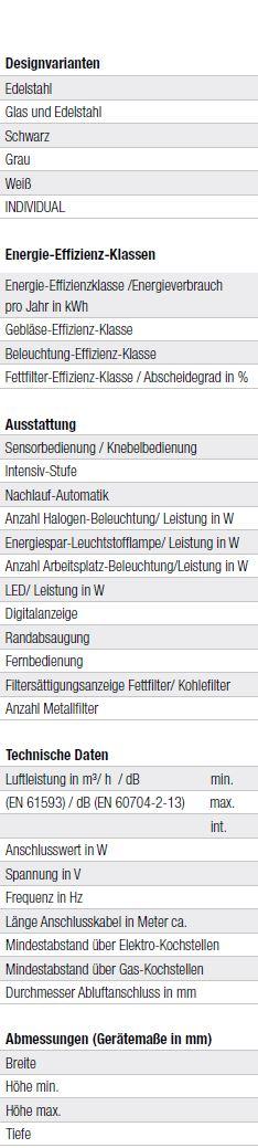 Technische-Daten-HaubenPXcdjUcq3vHb0